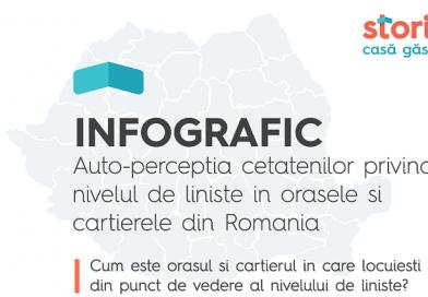 Brașovul conduce clasamentul orașelor cu cel mai ridicat nivel de liniște